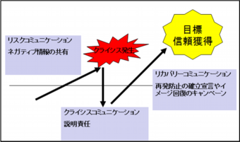 広報コンサルタント 石川慶子